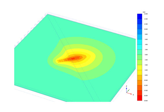 Modelo 3D bombeo Túnel Plaça de les Glòries