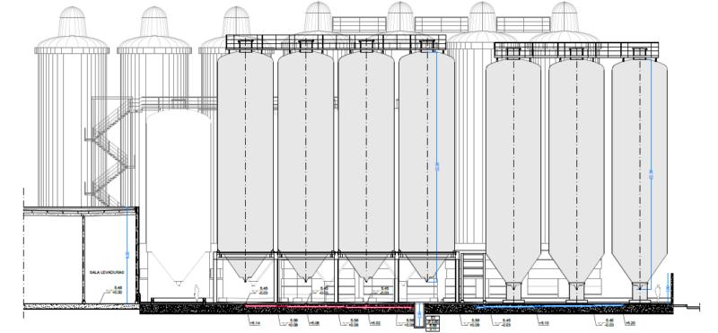Fábrica Damm Fàbrica Damm Damm factory