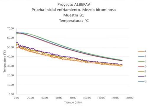 albepav Estacion Meteorologica thm