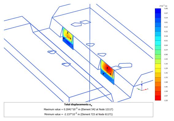 tibidabo progeo 3D plaxis 3